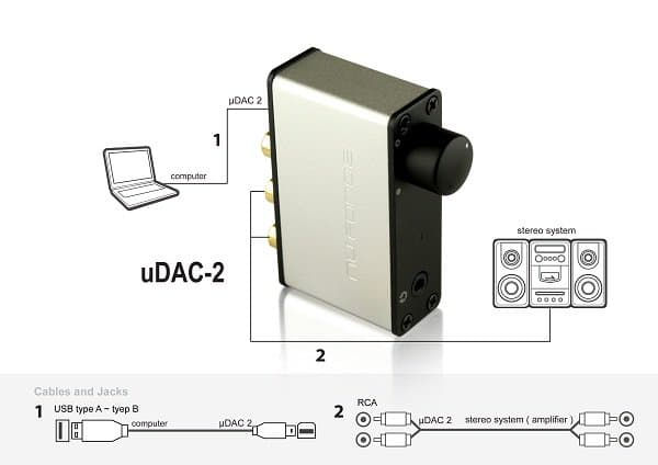 Nuforce udac2