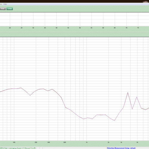 Hoofdtelefoontester Alpha Audio