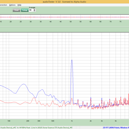Focal Sopra 2 - 1 kHz - 1 watt