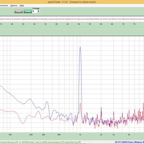 Monitor Audio Platinum 200 - 1 kHz