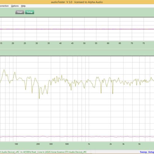 Monitor Audio Platinum 200 - Sweep