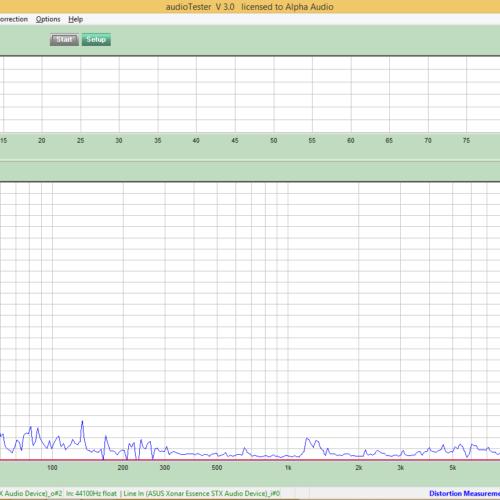 Monitor Audio Platinum 200 - THD