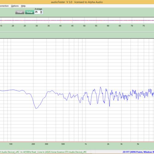 Monitor Audio Platinum 200 - White Noise
