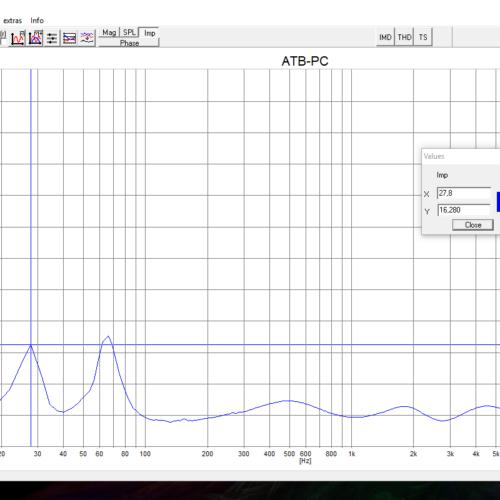 impedance monitor Platinum 200