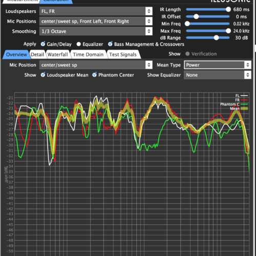 Illusonic IAP8 software en calibration