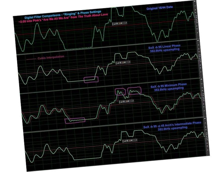 432 EVO's geluidskwaliteit verbeterd met onder meer time domain filters